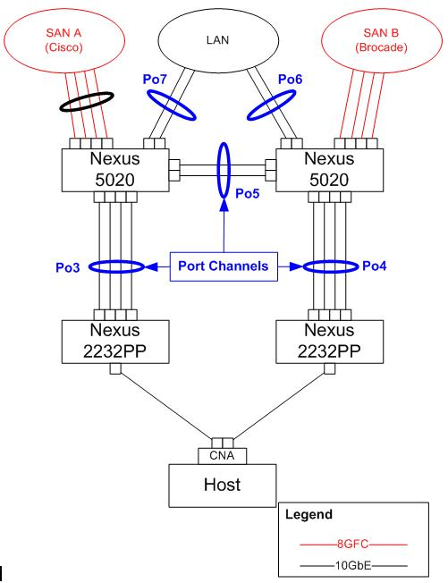 5000-2232-novpc