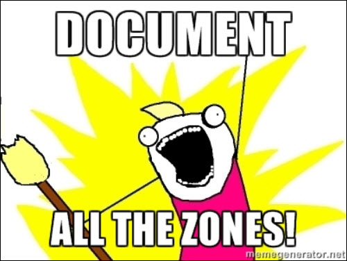 Documentallthezones